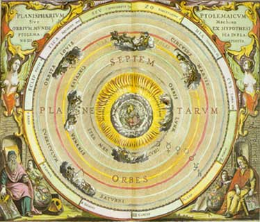 Planispheric depiction of the Ptolemaic system. (A. Cellarius, Harmonia Macrocosmica, Amsterdam, 1660)
